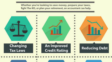 17 Reasons You Need an Accountant [INFOGRAPHIC]